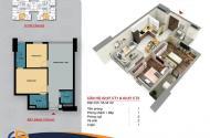 Chỉ cần 345tr ký ngay HĐMB sở hữu căn hộ 2PN chung cư PCC1 Thanh Xuân. LH: 0988.980.469
